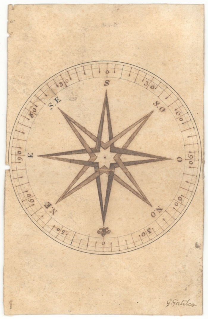 Galileo Galilei (1564-1642), Drawing of a compass rose