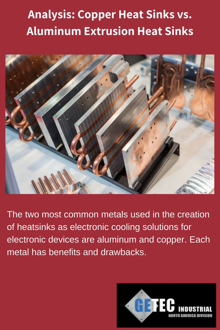 The Two Most Common Metals Used In The Creation Of Heatsinks As