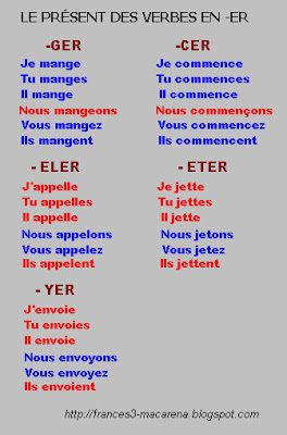 On va étudier les verbes en -er qui ont une modification graphique au présent. Les terminaisons verbales du présent sont toujours les mêmes...