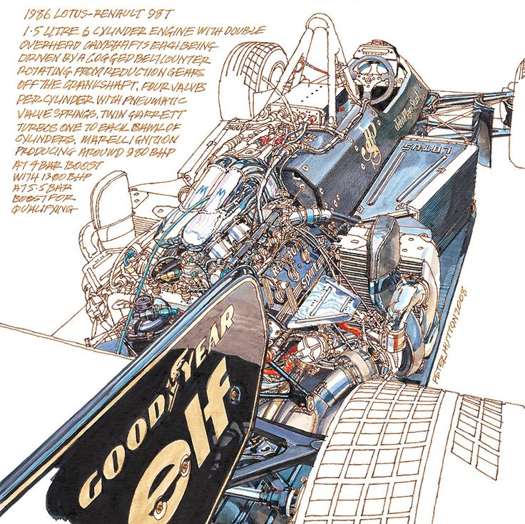 17 Best Images About Jay Hutton Swoon On Pinterest: 17 Best Images About Cutaway Cars On Pinterest