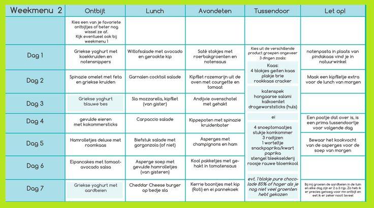 Koolhydraatarm dieet staat voor 2 kilo per week afvallen