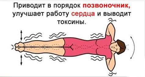 Результат от чудо-упражнения заметен через неделю занятий! Помогите своей спине прийти в норму!