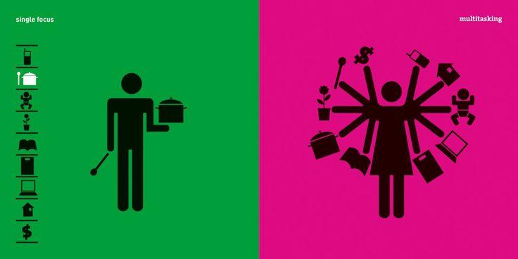 Pictogramas de prejuicios y estereotipos de género - Yang Liu cuestiona con una serie de pictogramas los prejuicios y estereotipos de las relaciones y los clichés de la experiencia masculina y femenina