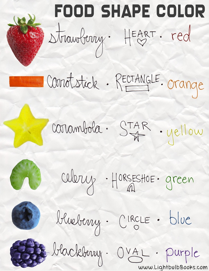 Food, shapes, and colors. A fun chart for preschoolers.