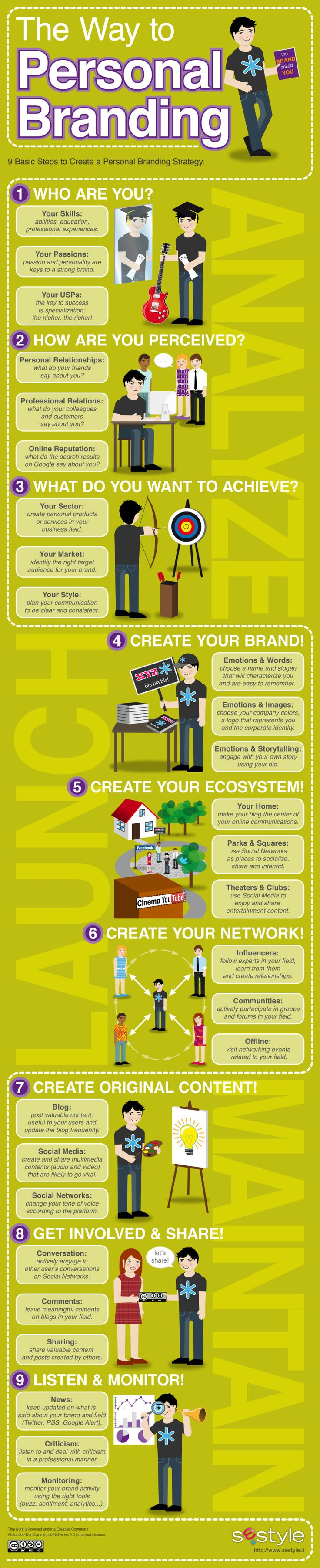 Personal Branding - how to build own brand. #infographic #branding