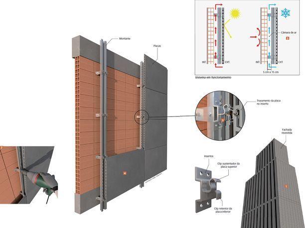 detalhe fachada ventilada - Pesquisa Google