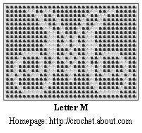 Letter M of Checkered Alphabet Free Chart For Cross-Stitch or Filet