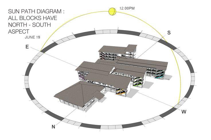 Escuela Desa Mahkota / Eleena Jamil Architect Desa Mahkota School / Eleena Jamil Architect – Plataforma Arquitectura