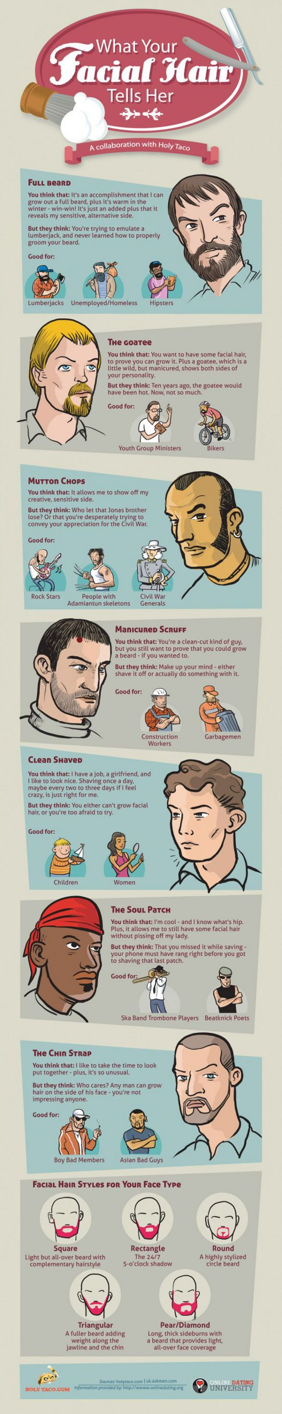 15  Useful Infographics About Mens Hair | Cool Men's Hairstyles Pictures