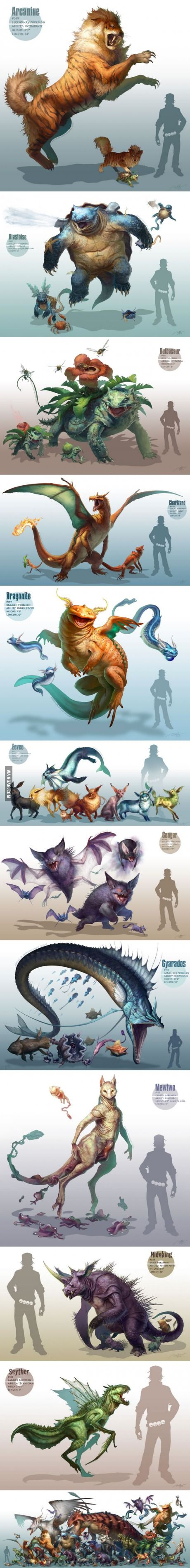 Realistic Pokemon the only one I think should be a bit different is Archanine cause he looks more like a fox than a wolf.- BatXan