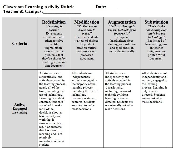 differentiation rubric for teachers - Warren County Public ...