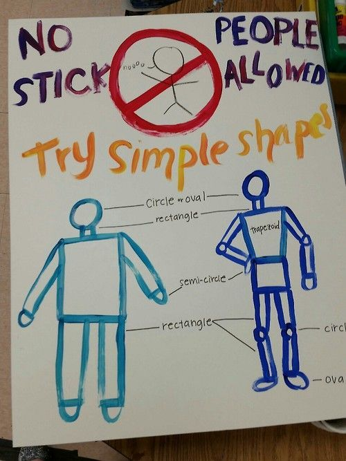 No Stick figures. Use simply shapes #teaching #art