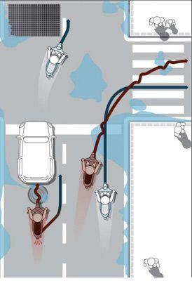 Cómo circular en moto en ciudad con técnicas seguras de conducción y manejo, consejos para evitar peligros y aprovechar las ventajas de las motos: Circulando con agua