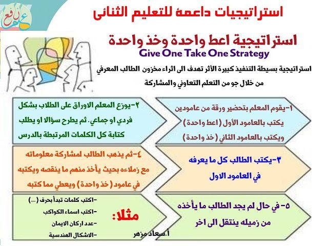 Pin By عبدالرقيب عباد On افكار تربوية Arabic Lessons Education Lesson
