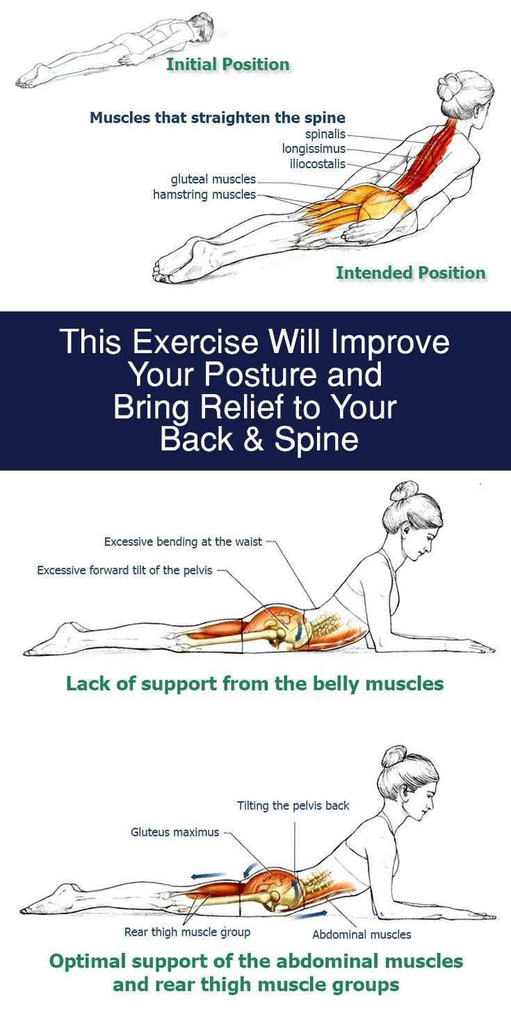 This Exercise Will Improve Your Posture and Bring Relief to Your Back & Spine - The Health Science Journal