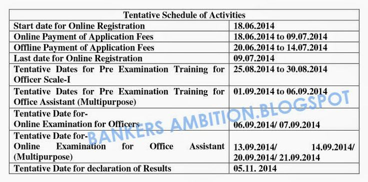 IBPS RRB 2014 (Regional Rural Banks) Notification Out! | BANKERS AMBITION