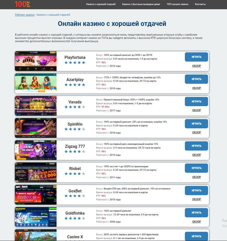 Играйте в лучших лицензионных онлайн казино с хорошей отдачей и быстро выводите свои деньги любыми доступными способами.Лицензионные казино работают в .