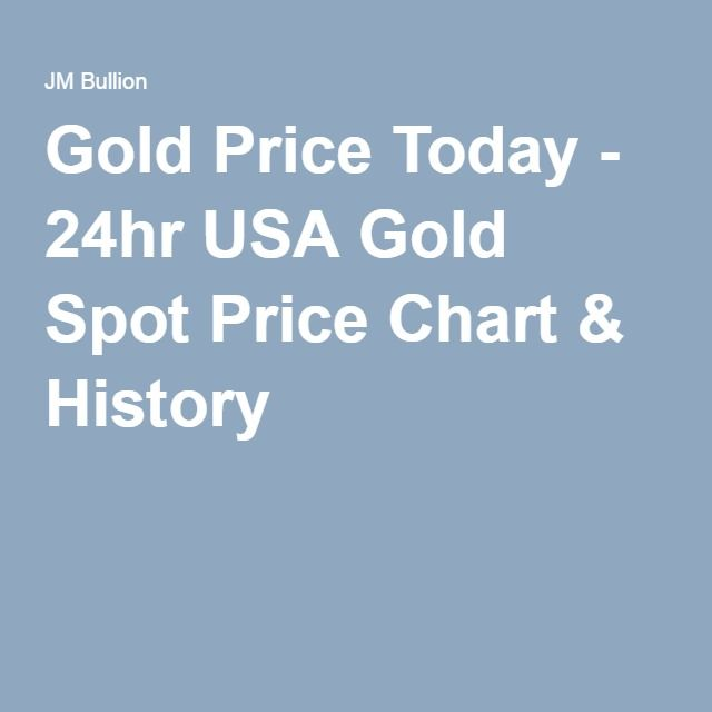 Gold Price Today - 24hr USA Gold Spot Price Chart & History