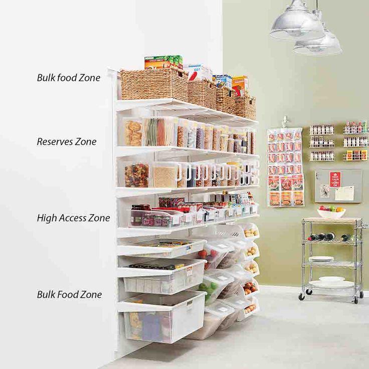 Elfa Walk in Pantry with food zones