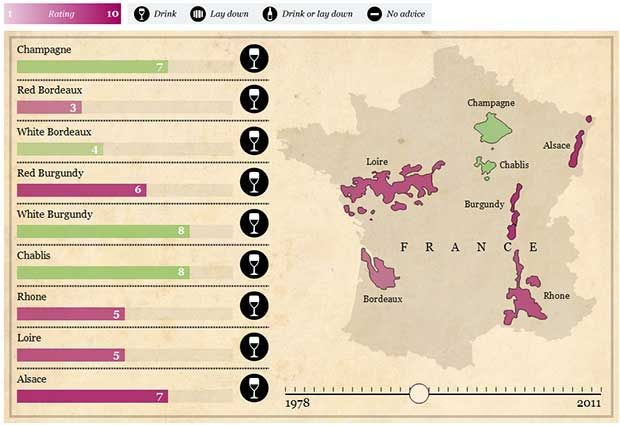 interactive-timeline-French-wine-map-shows-the-best-vintage