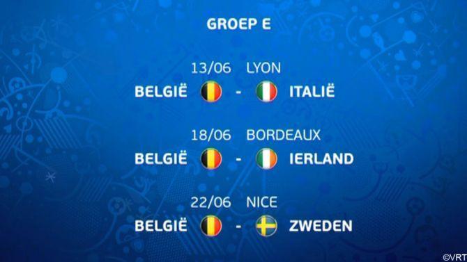 De Rode Duivels hebben een zware poule geloot voor het EK van 2016 in Frankrijk. Italië, Zweden en Ierland zijn de opponenten van de Belgen.