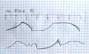 What Is the Shape of YourMusic? Contemporary classical music, composer, new music, modern music