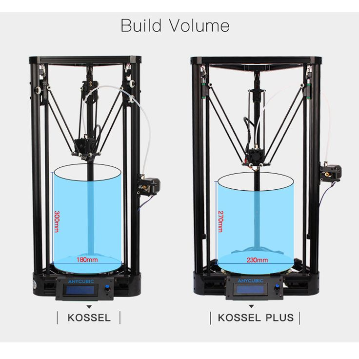 Anycubic 3D Printer Pulley Version Linear Guide DIY Kit Kossel Linear Plus Delta Large Printing Size 3D Metal Printer