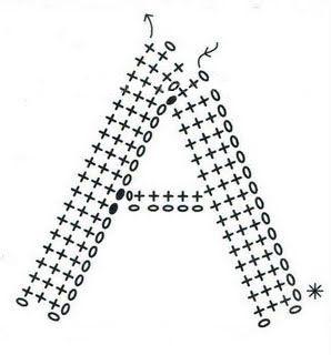 El Duende de los Hilos: ABECEDARIO (lanudo) todo el abecedario en crochet