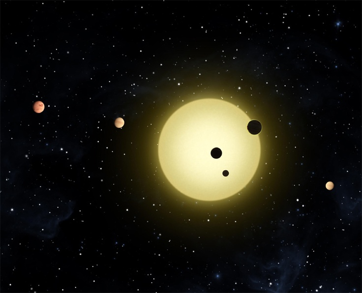 All Planets in Our Galaxy - Pics about space