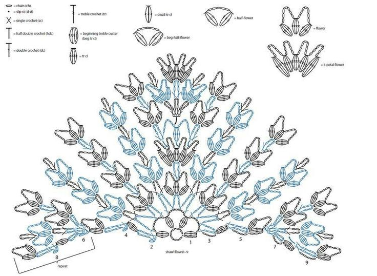 Crochet Shawl Patterns Diagram : 1000+ images about Crochet shawls on Pinterest Free ...