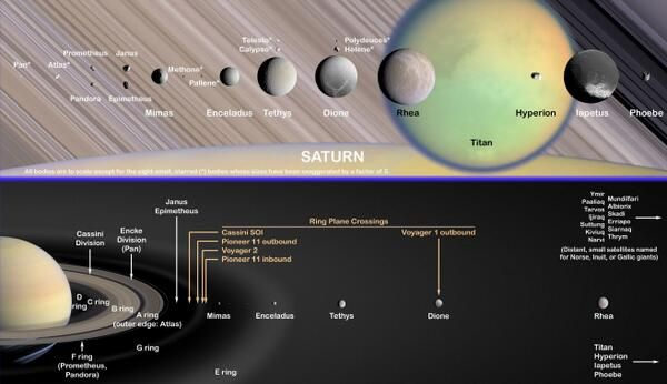 17 Best images about Space on Pinterest | Moon shot, Mars ...