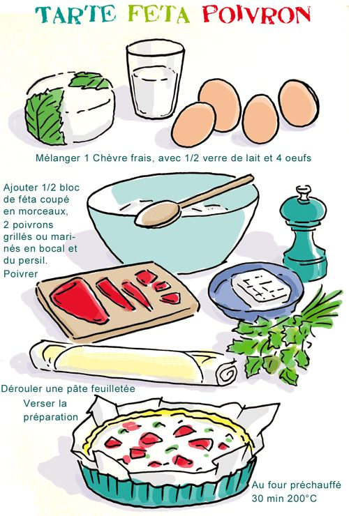 "tarte-feta-poivron, i love the drawings from ""Tambouille"""