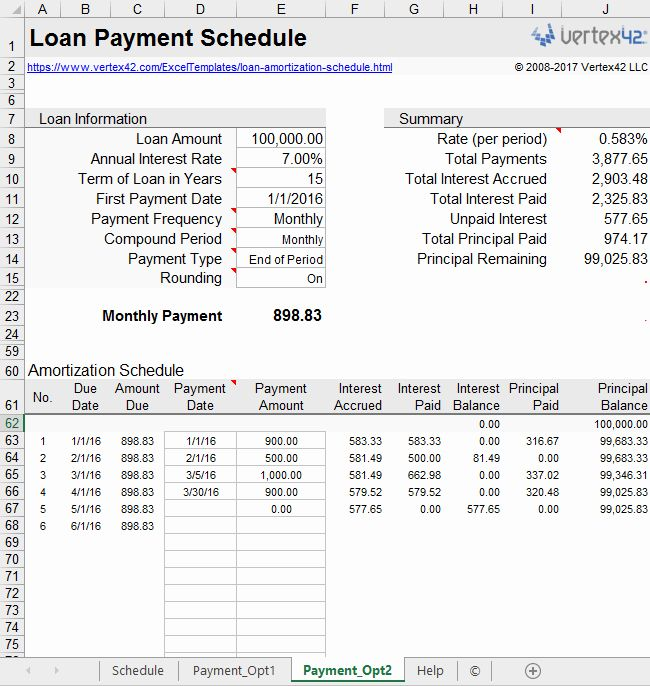 Interest Only Amortization Schedule Excel Awesome Loan Amortization Schedule And Calculat Amortization Schedule Loan Repayment Schedule Daily Schedule Template