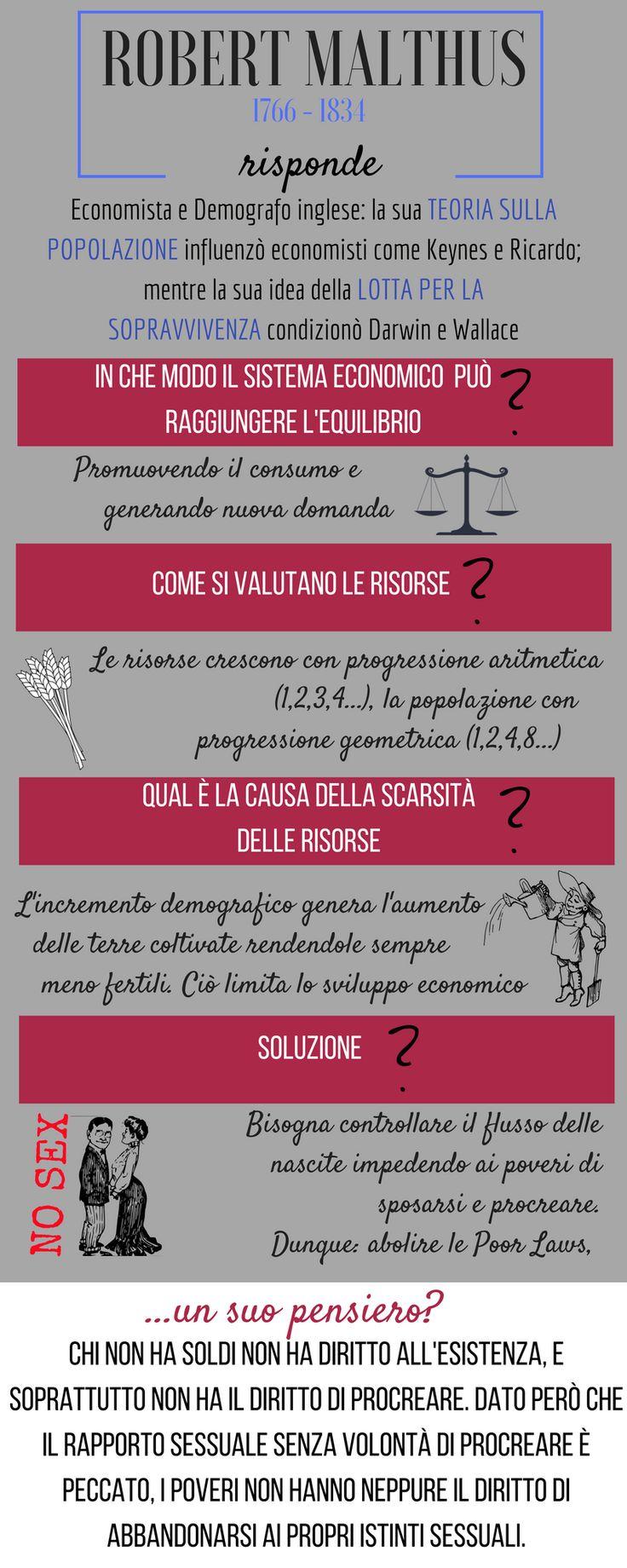 #Mercadante #Muscarella #visioni #economia #finanza #geopolitica #intelligence #AnalysisAndForecasting #Malthus #sessualità #matrimonio