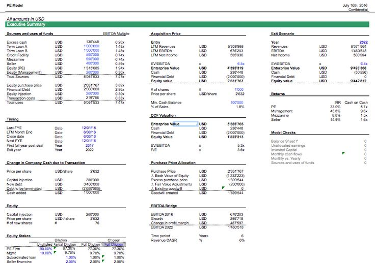 Private Equity - Leveraged Buyout Model   The Private Equity Leveraged Buyout Model offers a simple template to calculate the financial returns (IRR and cash on cash multiple) of a leveraged buyout acquisition from a Private Equity investment perspective.