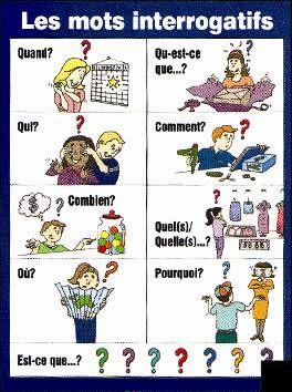 Les mots lol j'ai cette carte dans ma classe   (i have this poster in my class)