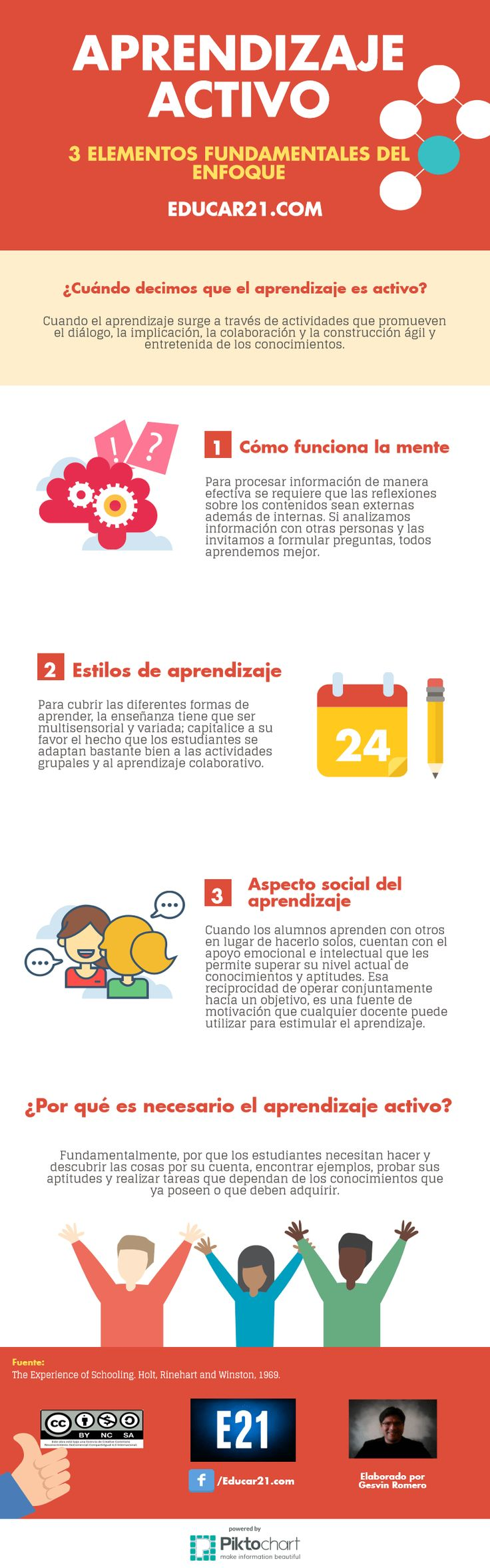 Aprendizaje Activo - 3 Elementos Fundamentales del Enfoque | #Infografía #Educación