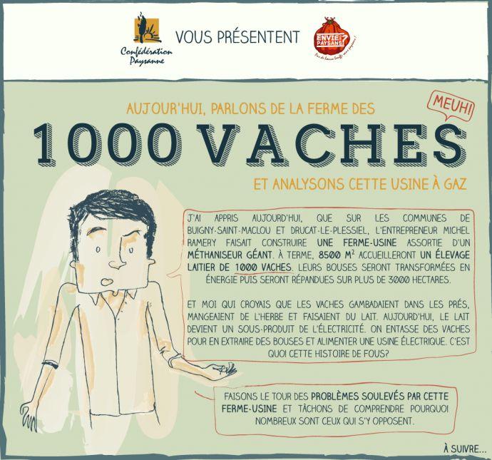 Tout savoir sur la ferme des mille vaches... http://www.enviedepaysans.fr/supports_pedagogiques/les-1000-vaches/