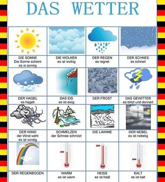 Das Wetter Heute Bielefeld