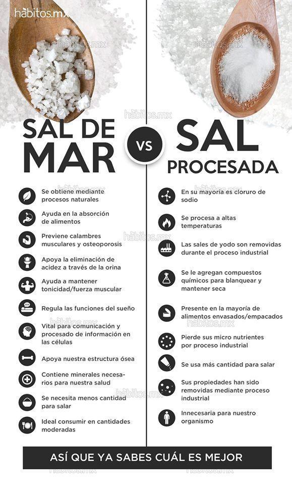 Te presentamos una lista de beneficos de la sal de mar. #nutricion #menusaludable #dietavegetarianasalud