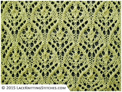 Knitting Stitches For Lace : 25+ best ideas about Lace knitting stitches on Pinterest Lace knitting, Lac...