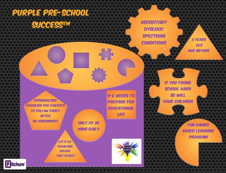 Many People did lousy in School  discovered years later they were Dyslexic. Purple Pre-School Success® is a special Programme from Dr. Naoisé O'Reilly Ph.D. the World's only Expression Developist®. Purple Pre-School Success® is aimed specifically at Parents who found School difficult themselves  have Hereditary Dyslexic Spectrum Conditions they have automatically passed onto their Children. Next step: http://www.confidenceclub.ie/book-appointments/