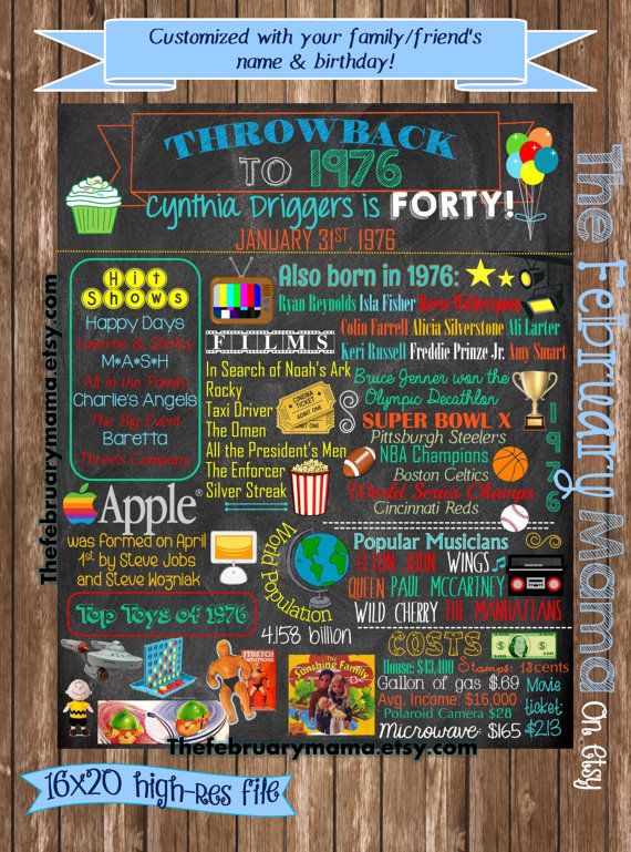 40th Birthday Chalkboard Poster Throwback by TheFebruaryMama