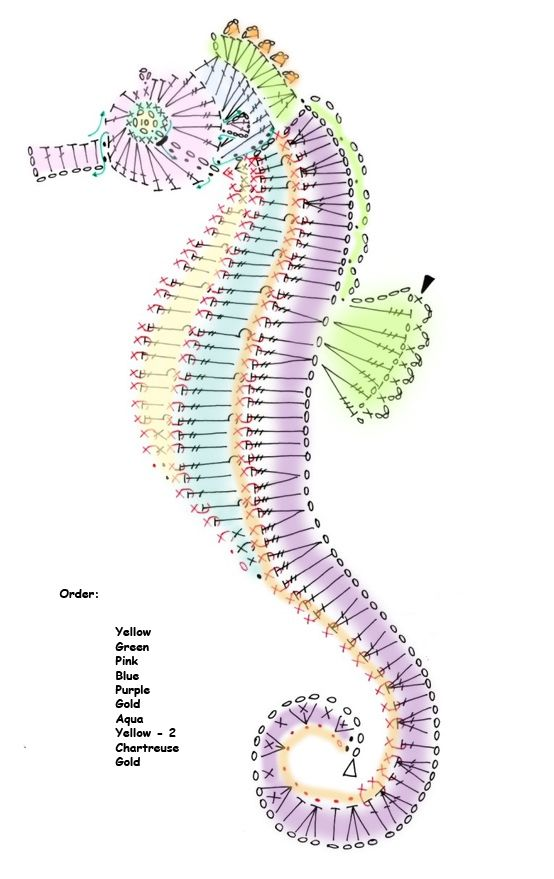 Seahorse crochet chart | Crochet And Knitting Patterns