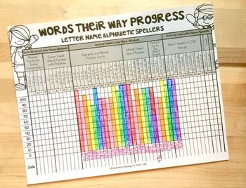 Words My Way Data Charts Words Their Way Words Word Work Word
