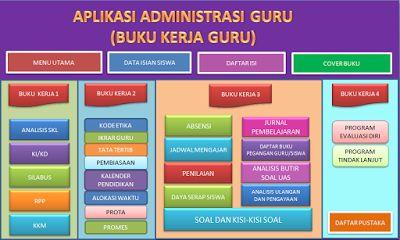 Download Aplikasi Buku Kerja Guru Terbaru 2016-2017 - Seni Rupa