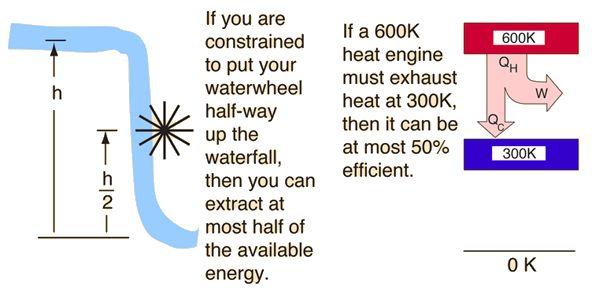 20 best Energy 101 images on Pinterest   Renewable energy ...