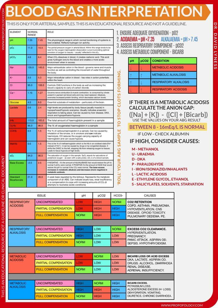 keys of this blood pdf