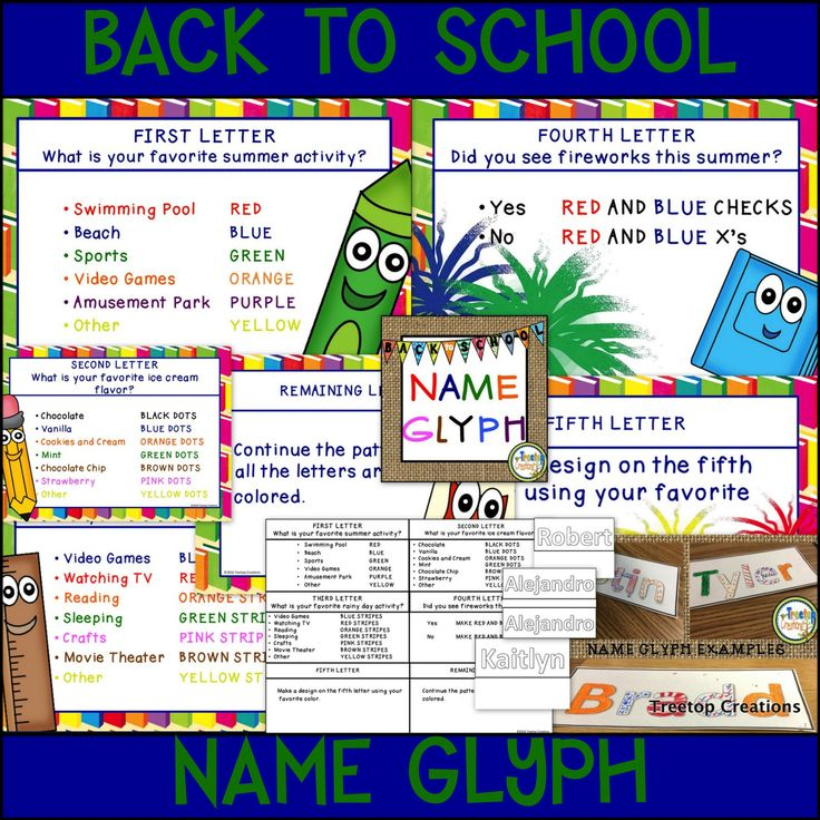 Name Glyph PowerPoint to use as a whole group activity.  Editable name plate templates in several sizes allow you to change the font to a block letter of your choice. Printable instructions included.