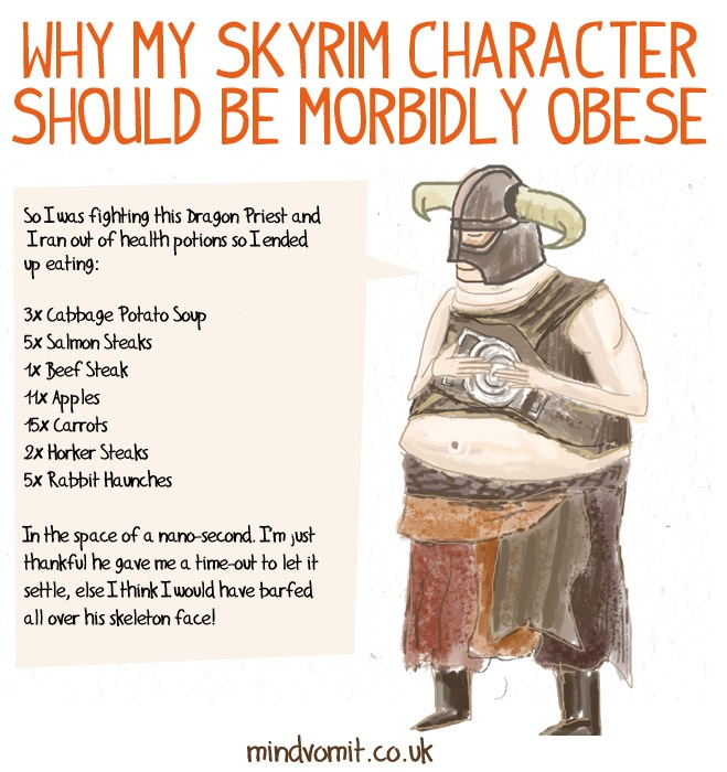 Why my Skyrim character should be morbidly obese. I drew this when playing Skyrim upon the realisation that consuming an abundance of food in a nano-second is a bit ridiculous... the dragons aren't ridiculous though - completely believable.